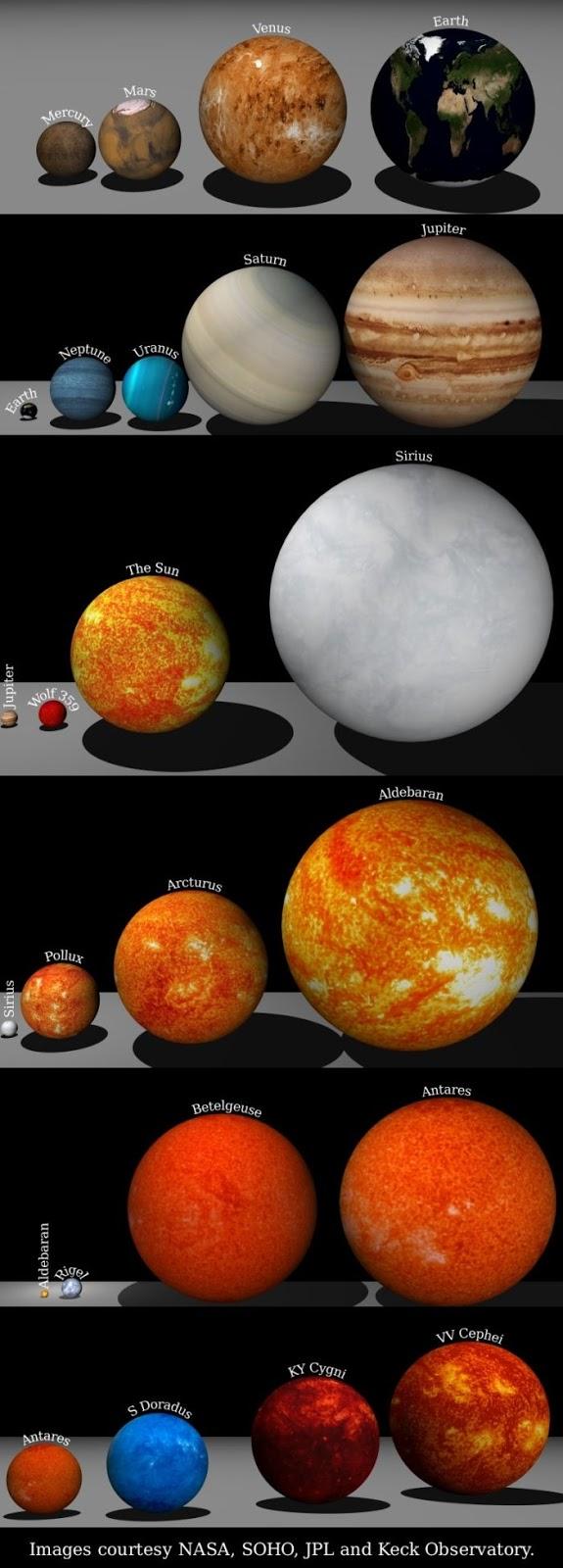 planet di galaxy bima sakti