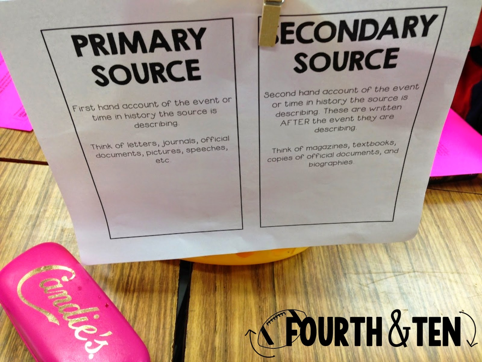Fourth and Ten: Testing Review Stations + Shooting for CCSS Success