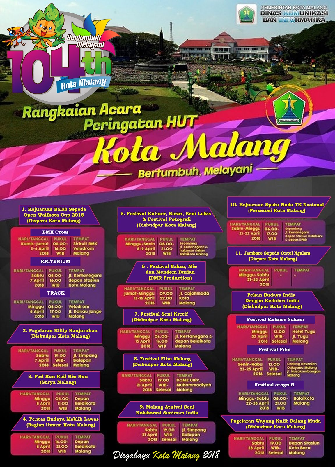 HUT KOTA MALANG 104 TH