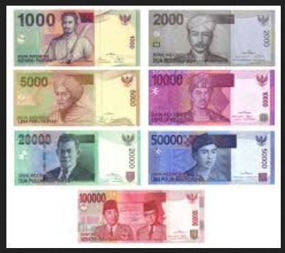 Sejarah,Jenis,fungsi,Nilai Uang