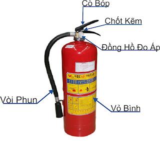 http://pcccducquang.blogspot.com/p/binhchua-chay-co2-xach-tay-mt5-loai-5kg.html