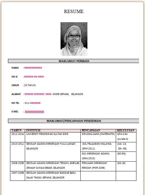 Misnana Blogger Com Contoh Resume Latihan Industri