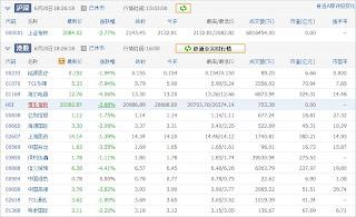 中国株コバンザメ投資ウォッチ銘柄watch20130620