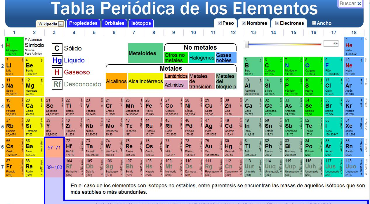 tabla periodica - Tabla Periodica Dinamica Con Letras Grandes
