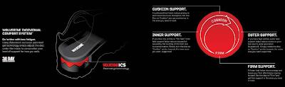 Wolverine ICS