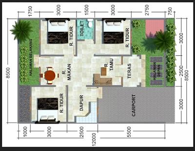 Sketsa rumah minimalis sederhana