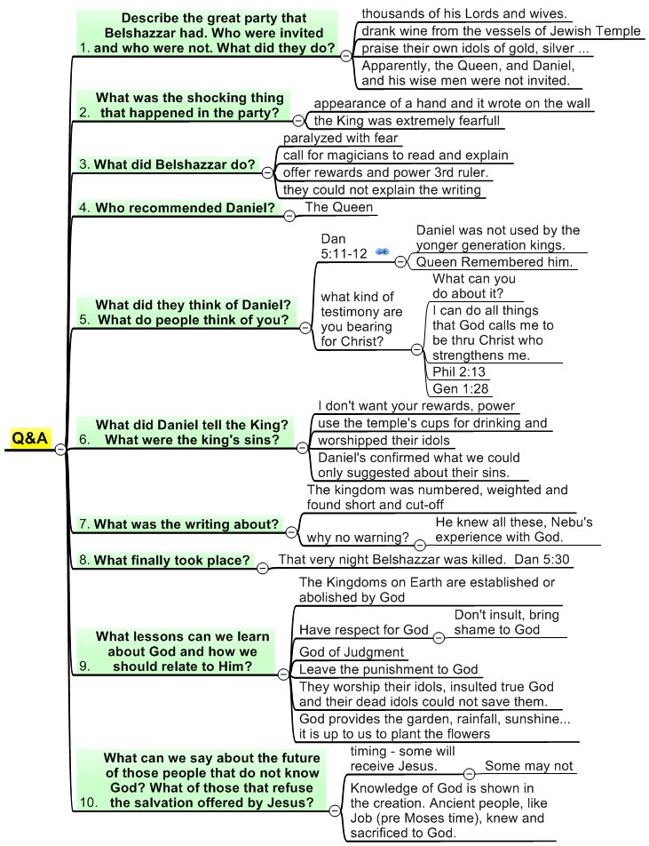 gifted hands questions for essay and discussion Gifted hands this study guide gifted hands and other 63,000+ term papers, college essay examples and free essays are available now on reviewessayscom.