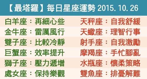 【最塔羅】每日星座運勢2015.10.26