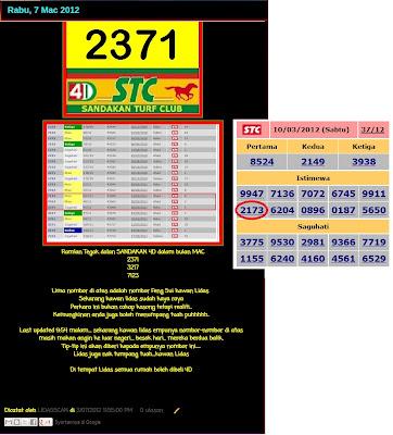 FORECAST LIDASSCAN: Forecast 4D Lidasscan 17 Mac Sabtu