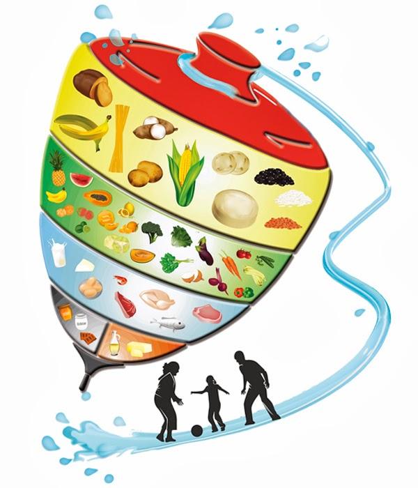 Para colorear dibujo del trompo alimenticio - Imagui