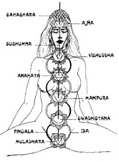 dança do ventre chakras energia luz espiritualidade misticismo