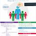 Pendaftaran OPREC Warga Lab Teknik Informatika 2015