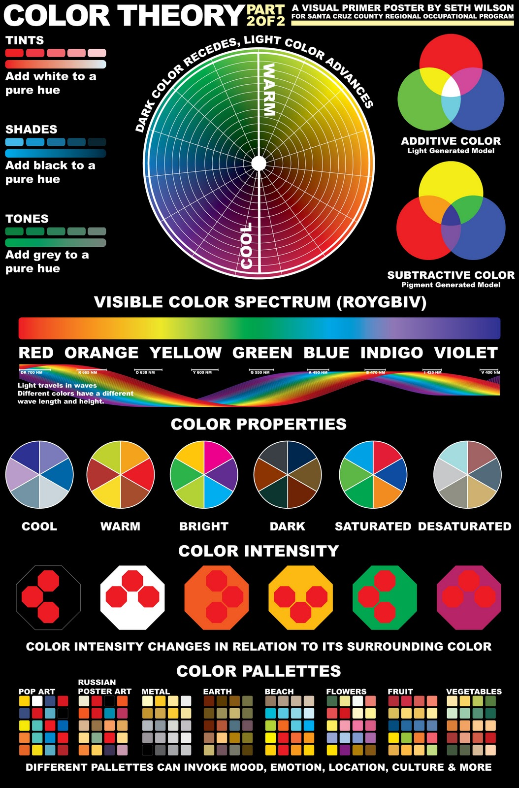Elements Of Design Tone : Inkfumes poster designs color design typography theory