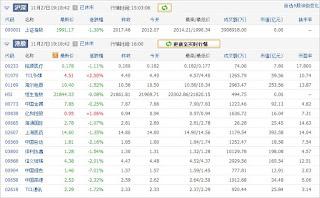 中国株コバンザメ投資ウォッチ銘柄watch1127