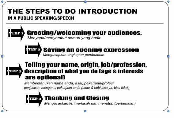 Sample Self Introduction Speech