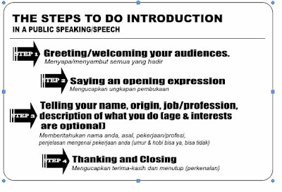 How-to-do-introduction