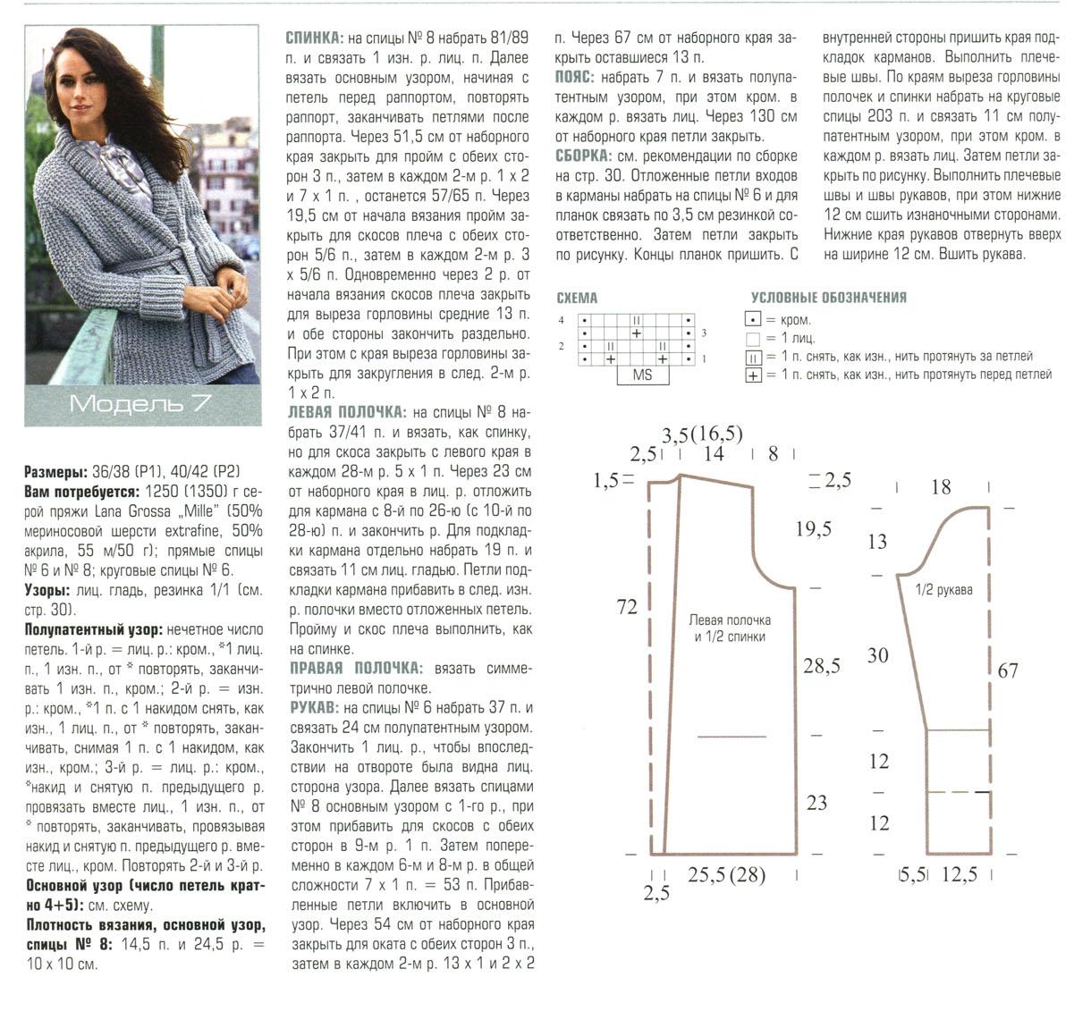 Схема вязания кардигана крупной вязки
