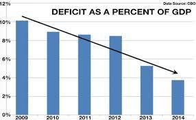 obamadeficitreduction%232.jpg