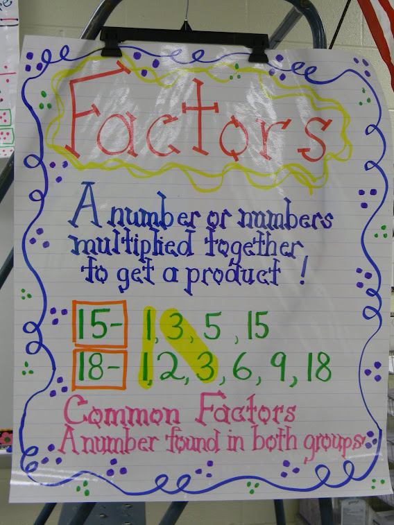 Factors Anchor Chart