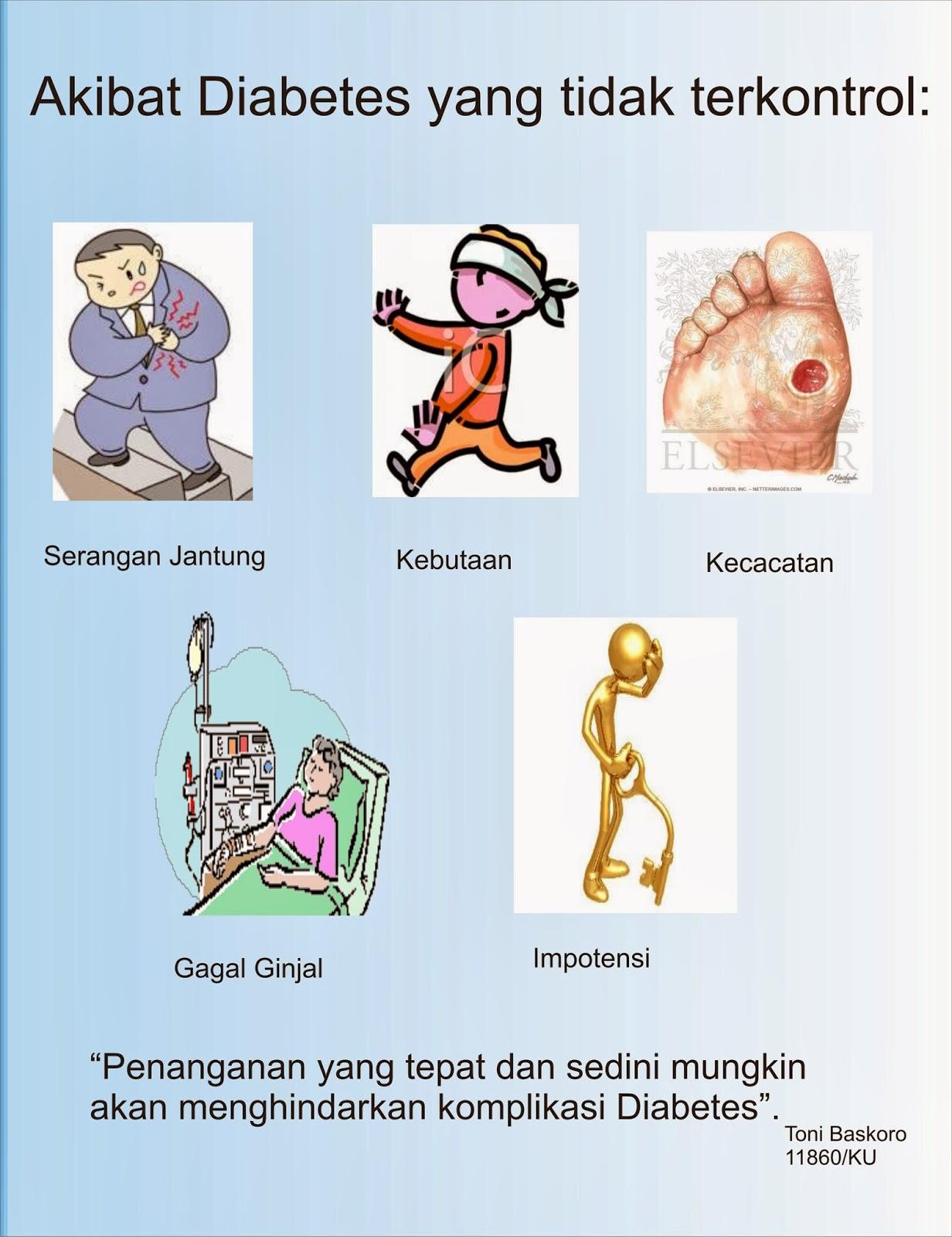 http://obatlimfomaherbal.blogspot.com/2014/03/jual-obat-herbal-untuk-diabetes.html