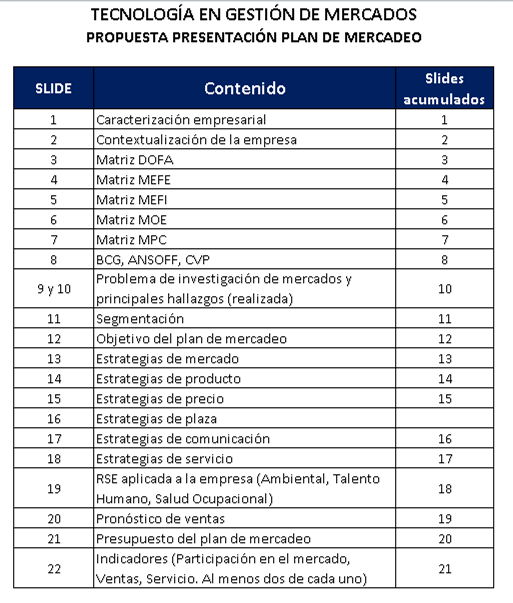 PLAN DE MERCADEO ~ BPO Marketing