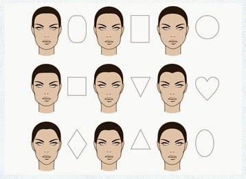 Imagenes fantasia y color tips de belleza para cada tipo for Tipos cara