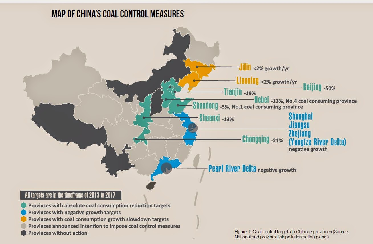 Energy predicament china limits coal if achieved the measures will not only fundamentally shift the coal consumption trajectory of the worlds largest coal consumer but also significantly freerunsca Gallery