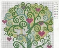 Вышивка крестом схема вышивки счастье 862
