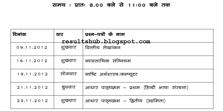 check exam 2012 of examination chsl 2012 13 examination depot
