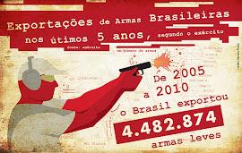 Brasil exporta armas