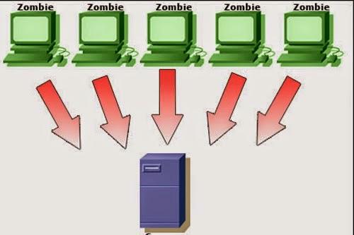 Hệ thống chống DDOS