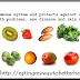 Kenapa saya suka sangat dengan Vitamin C jenama Shaklee