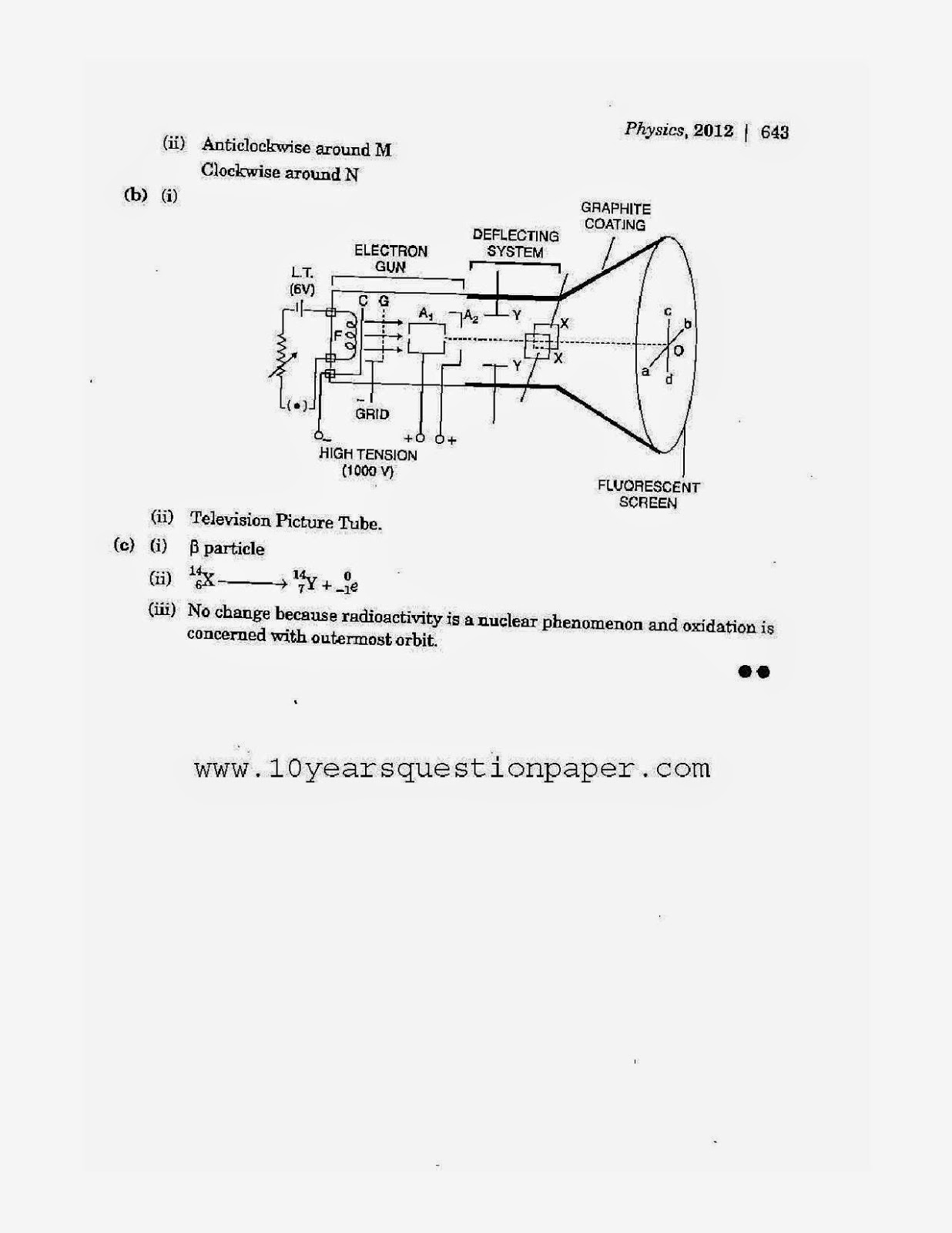 icse 2012 class 10th science physics paper 1 question paper
