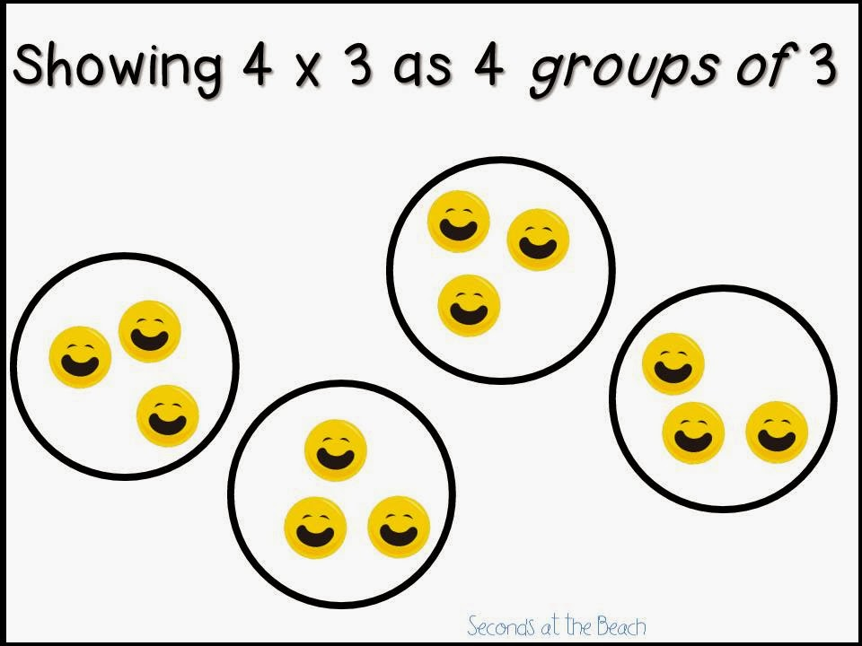 Guest blog post from Elizabeth Rossmiller at Seconds at the Beach who is sharing some fun ideas for Manipulative Multiplication!