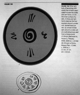 Marija Gimbutas - Neolithic symbolism - tri lines as symbols of becoming