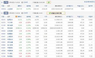 中国株コバンザメ投資ウォッチ銘柄watch20130530