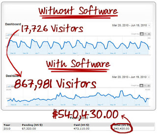 Website Software , Free Traffic , get website traffic