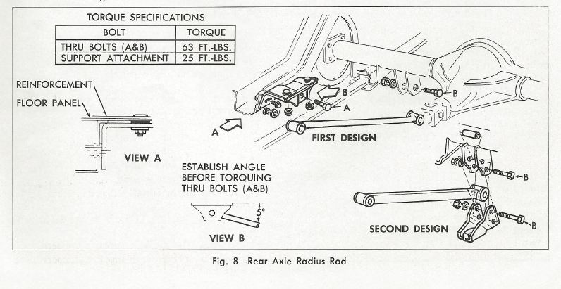1967 1969 Camaro Parts 1967 Camaro Rear on chevy 10 bolt axle diagram