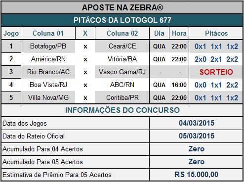 LOTOGOL 677 - PITÁCOS DA ZEBRA