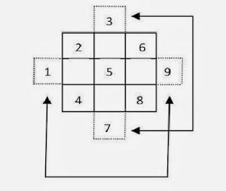 permainan matematika dan kotak angka 4