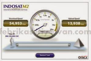 Kecepatan Download Upload IPB