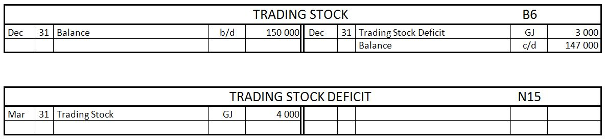 Stock options trading calculator
