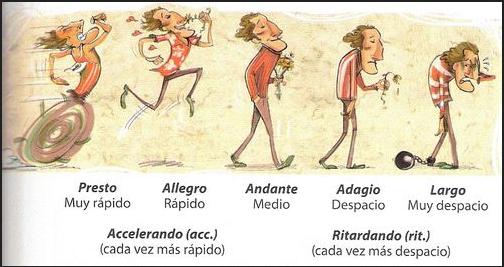 http://www.cuchuflete.es/aula3/recursos/los-tempos-musicales/