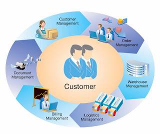 Quản lý thông tin khách hàng