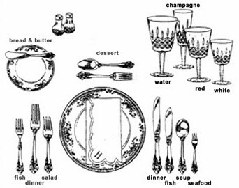 Setting for a five-course meal and dessert  sc 1 st  Etiquipedia - Blogger & Etiquipedia: Etiquette Table Manners and Culture