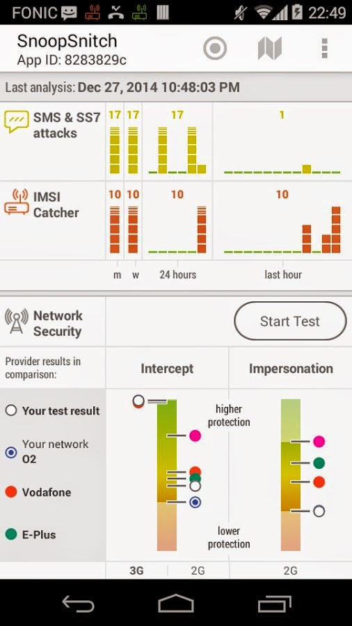 SnoopSnitch app for Android lets you check if someone is spying on you