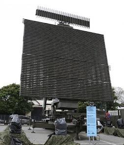 Radares 3D