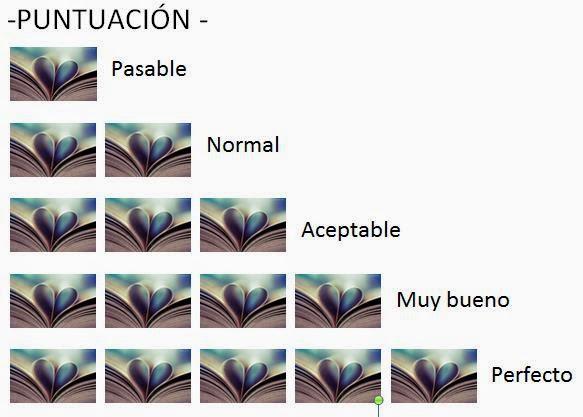 Puntuación de los libros