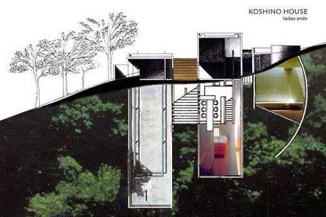 Arquitectura de casas koshino house obra moderna de tadao - Orientacion casa ...