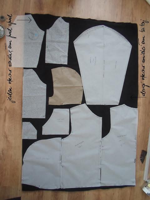 maksymalne wykorzystanie materiału, optymalizacja użycia materiału, szycie ekonomiczne